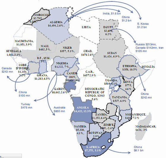 africa-commerce
